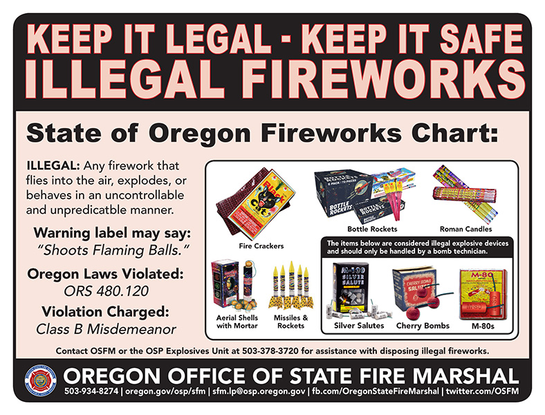 Fireworks-2020 Safety Campaign Illegal Fireworks